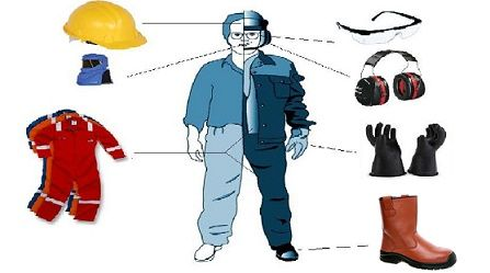 kenakan perlengkapan keselamatan dengan tepat