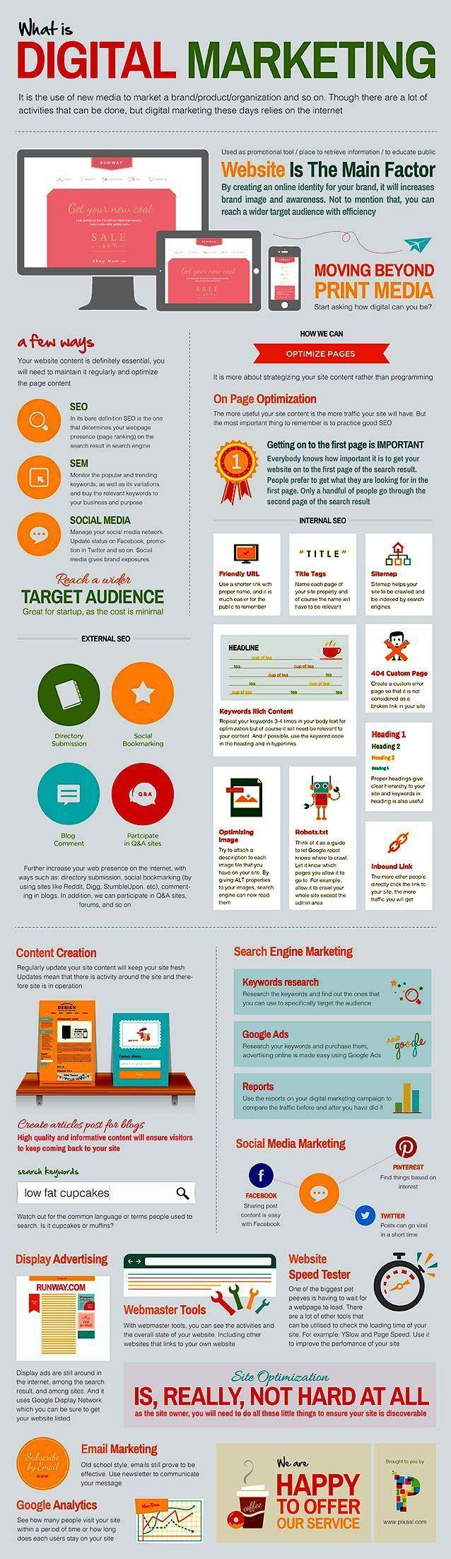 what is digital marketing? #marketing #online #business - Leia os nossos artigos sobre Marketing Digital no Blog Estratégia Digital em http://www.estrategiadigital.pt/category/marketing-digital/