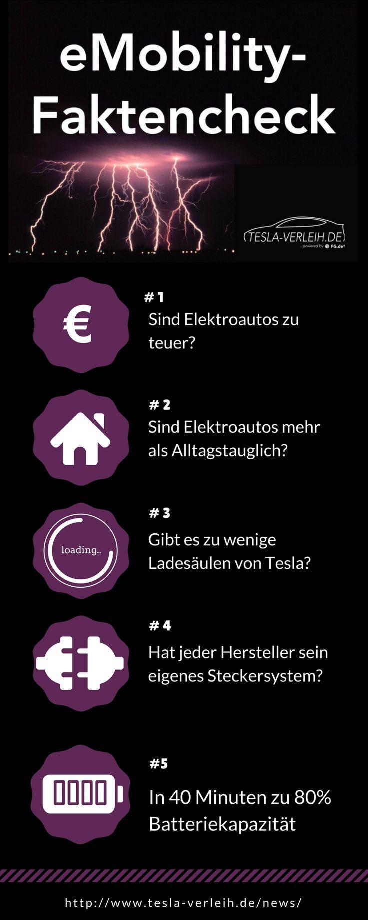 eMobility Fakten Check #5: Batteriekapazität schnell aufladen Elektromobilität testen