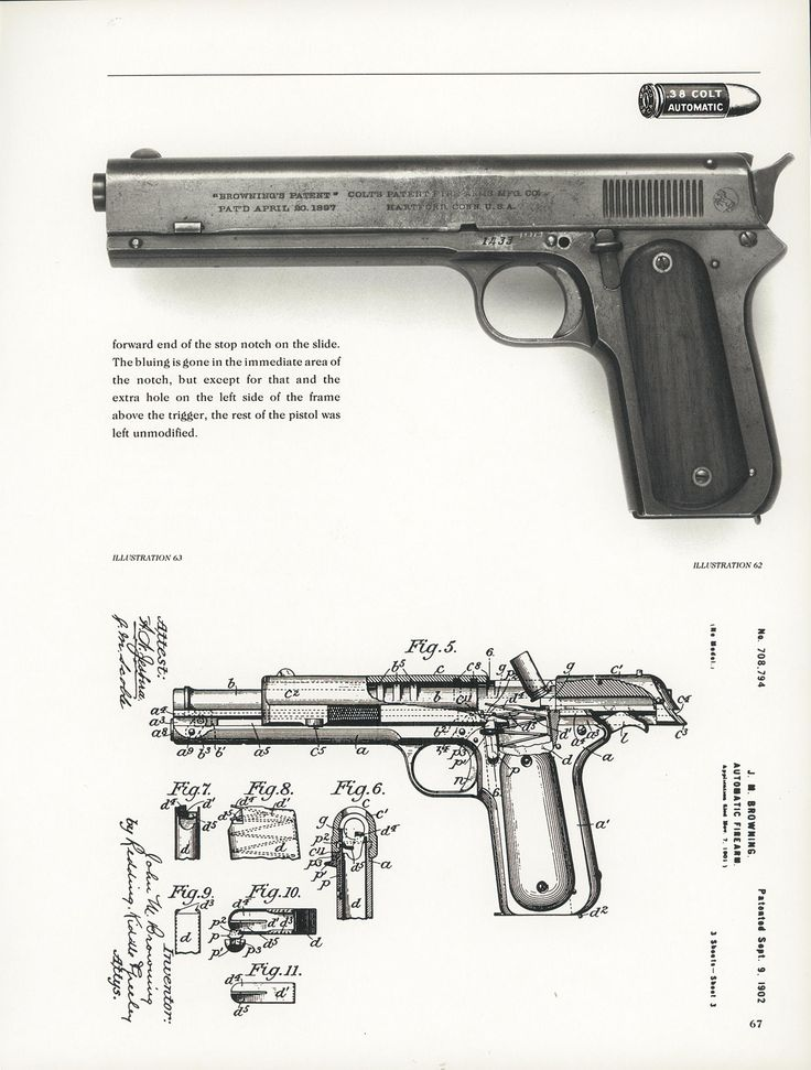 Colt Model 1900 30 Cal Gatling Gun Blueprints - livinte