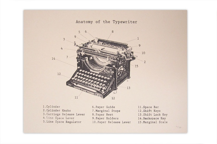 Fresh off the Press: The Anatomy of the Typewriter is now available as a poster!