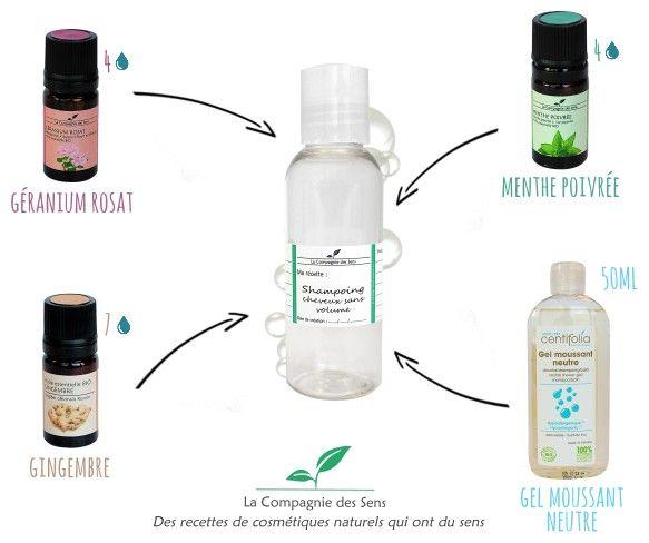 Shampoing cheveux sans volume   Pack d'huiles essentielles   La Compagnie des Sens