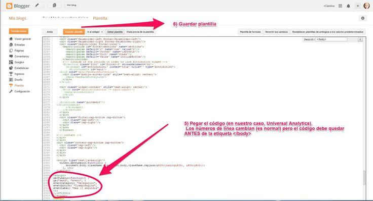 Superyuppies: personalizar el rebote en Google Analytics