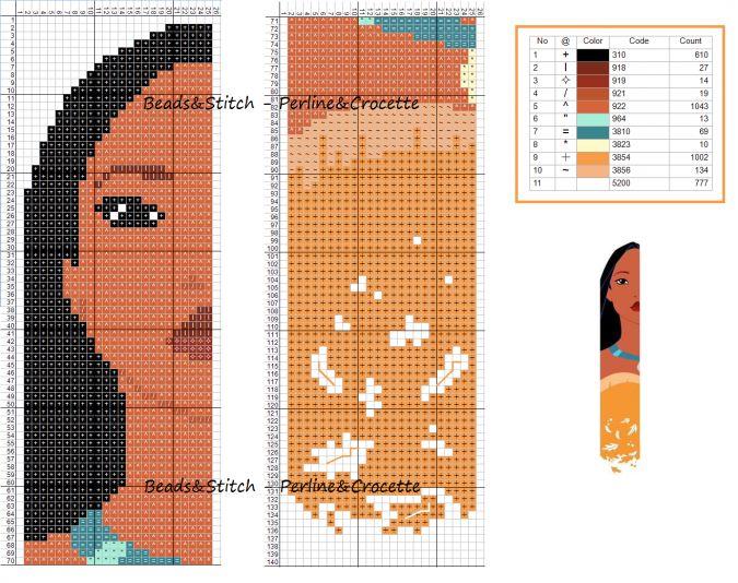 Схемы для вышивки крестиком книжных закладок с принцессами Дисней (13 шт.). Источник: http://www.youloveit.ru/handmade/podelki/11128-shemy-dlya-vyshivki-krestikom-zakladok-s-princessami-disney.html