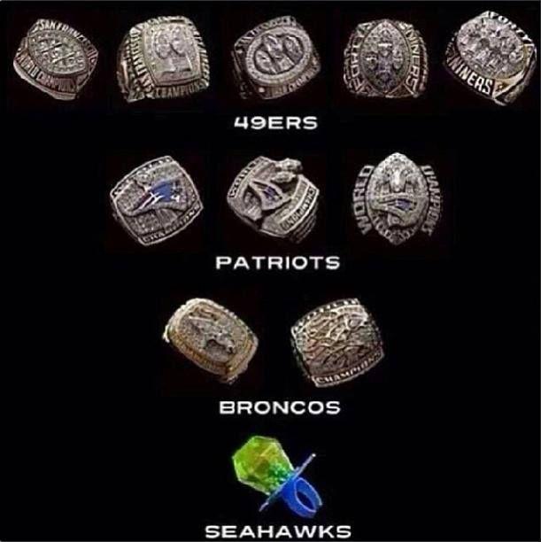 49ers, Patriots, Broncos, Seahawks - NFL