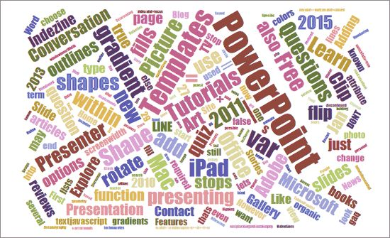 Creating #Word-Clouds for PowerPoint using #Word-Cloud-Generator