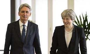 Theresa May WILL scrap David Cameron's #tax lock promise | Daily Mail Online http://www.dailymail.co.uk/news/article-4516590/Theresa-scrap-David-Cameron-s-tax-lock-promise.html