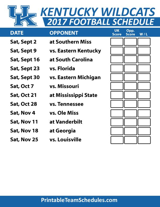 2017 Kentucky Wildcats Football Schedule