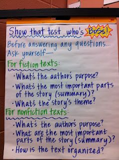 Great test prep anchor chart from Teaching With a Smile!