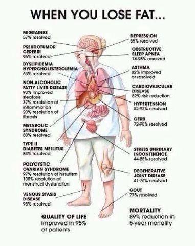 Mitos VERSUS Fakta tentang Penurunan Berat Badan - http://detoxyuk.com/mitos-vs-fakta-tentang-penurunan-berat-badan-2/