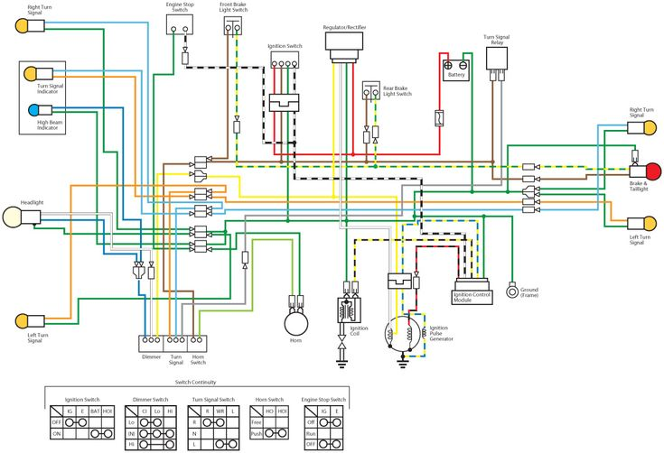 Wiring Diagram For 12v Monkey  Xr50  Anything