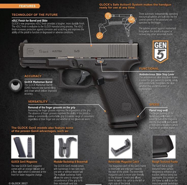 GLOCK Gen5 - Official Company Announcement - The Firearm BlogThe Firearm Blog
