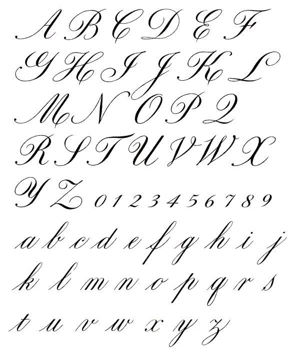 Depository Of Handwriting And Calligraphy Styles and Discussion – Penmanship – T… – Art