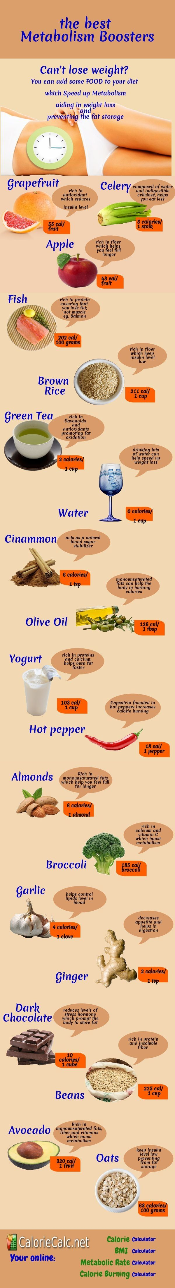 Some food can boost metabolism, prevent the fat storage and help you lose or maintain weight.: Diet, Metabolism Boosters, Weight Loss, Increase Metabolism, Metabolism Boosting Foods, Weightloss, Healthy Food, Weights Loss, Metabolism Infographics by Muna......