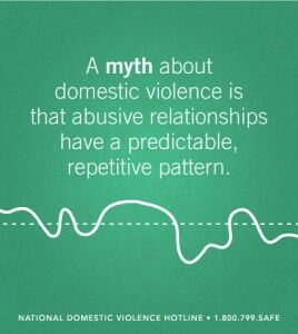 Patterns in dating abuse