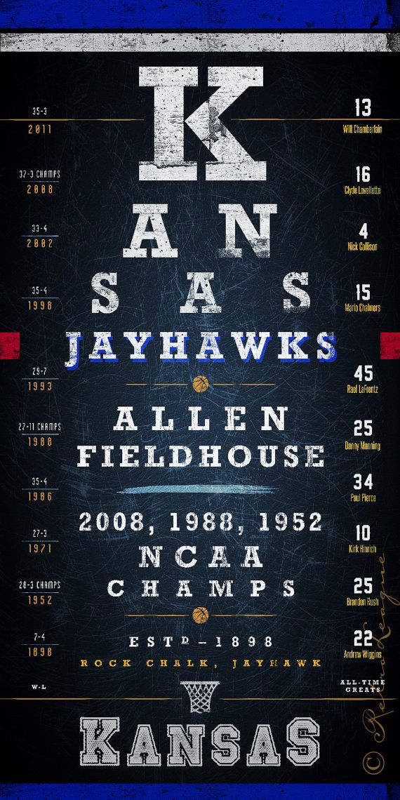 Kansas Jayhawks Basketball Eye Chart 3-Time by RetroLeague
