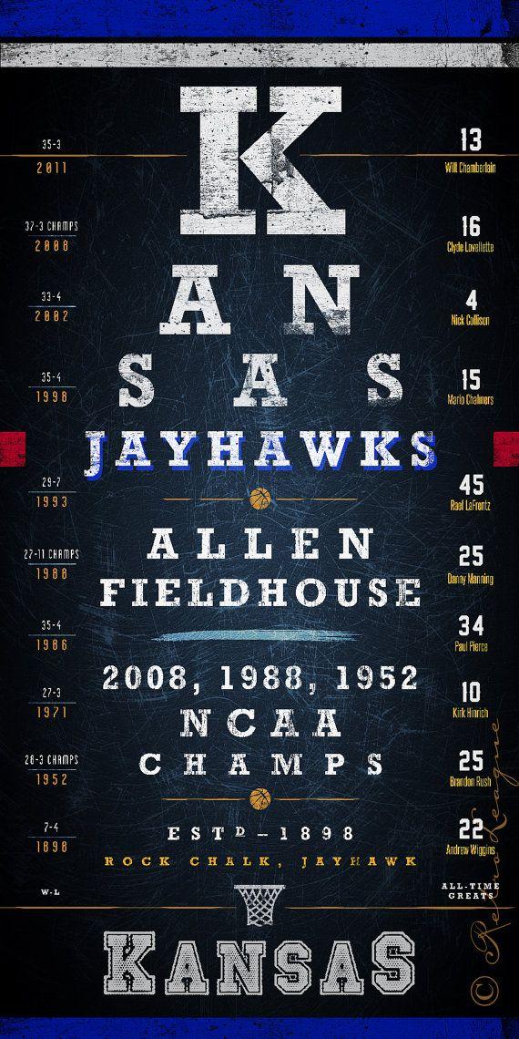 Kansas Jayhawks Basketball Eye Chart 3-Time by RetroLeague