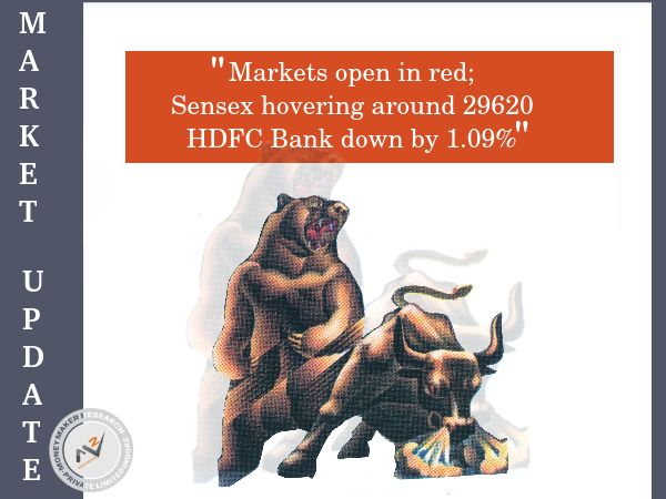 #Equity benchmarks remained volatile in morning due to lack of global as well as domestic cues. The 30-share #BSE #Sensex was down 32.71 points at 29,614.71 and the #Nifty down 6.80 points at 9,166.95. About two shares advanced for every share falling on the BSE. Tata Steel, Reliance Industries, Axis Bank, NTPC, SBI, IOC, BPCL and Hindalco were gainers while HDFC Bank, Wipro, HDFC, Adani Ports, Bharti Airtel, Bharti Infratel and Grasim were under pressure. #MoneyMakerResearch