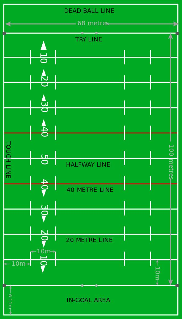 Onside Kick Diagram 7 Best The Essence Of Football Images On Pinterest Life