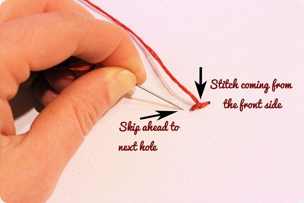 How to embroider on paper.  Excellent tutorial