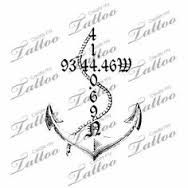 Image result for latitude and longitude tattoo