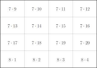 Mathe ist einfach: großes 1x1 als Karteikarten zum Ausdrucken Multiplikation Flash Cards