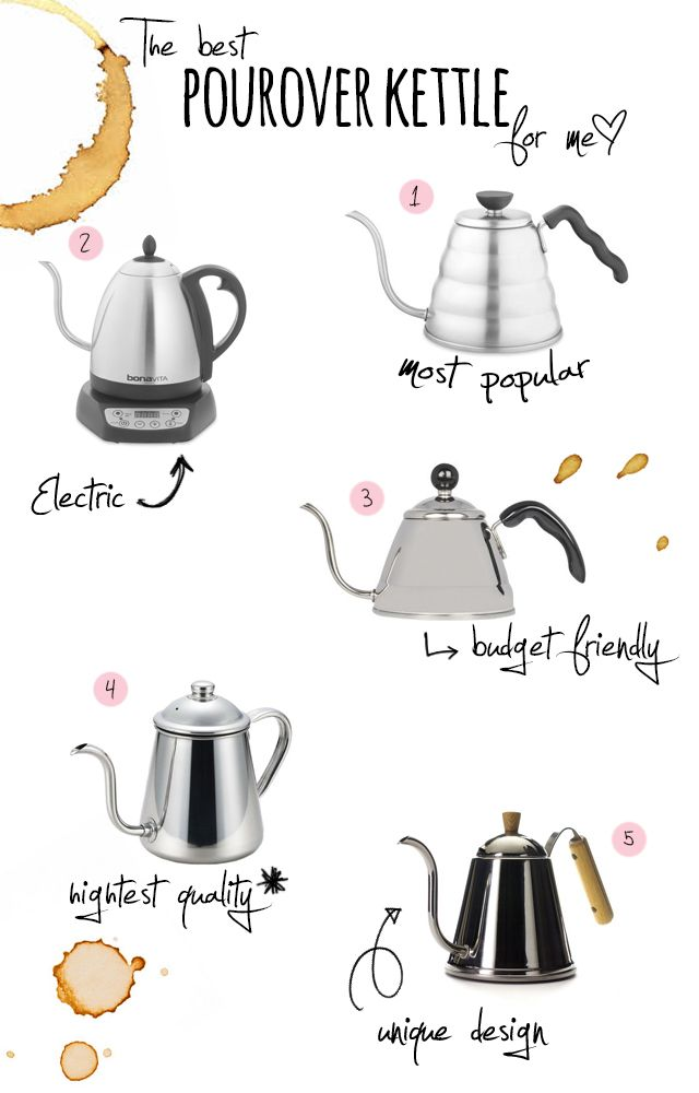 Pourover kettle shopping guide. #coffee #chemex #kettle
