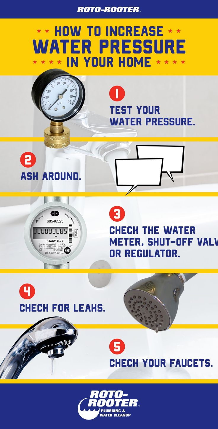 Water pressure a bit low? Try out our tips to increase the