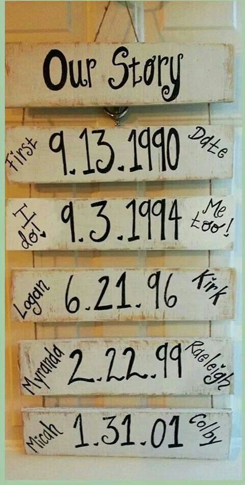 I stole this idea from facebook.. but I definitely need to do something like this. Especially since I am SO BAD at remembering things..