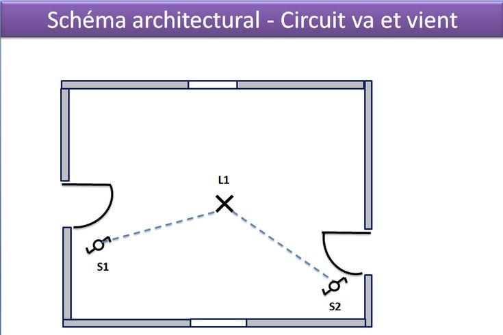 Schéma architectural - Circuit va et vient électricité maison