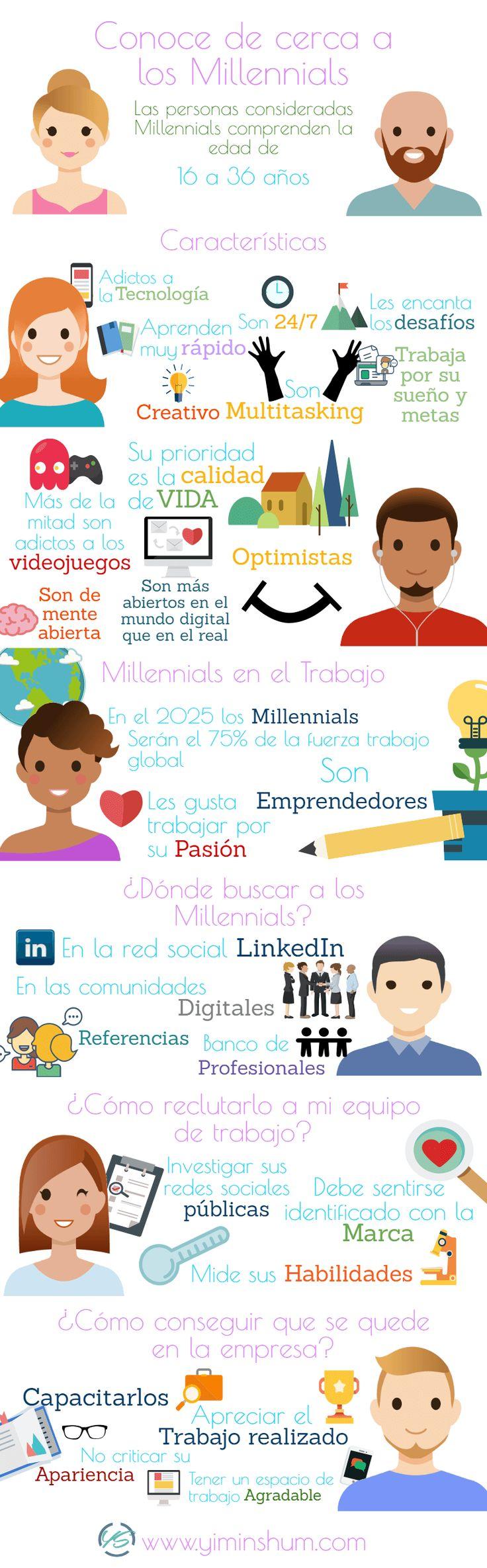 Conoce de cerca a los millenials #infografía