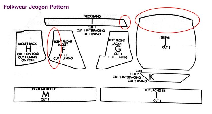 Dressed up Dreams: Hanbok Project Part II : Making the Jeogori + Folkwear Pattern Review