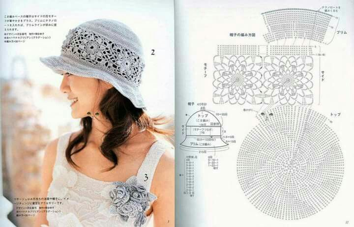 Mejores +200 imágenes de ...Cappelli crochet, crochet hats, gorros ...