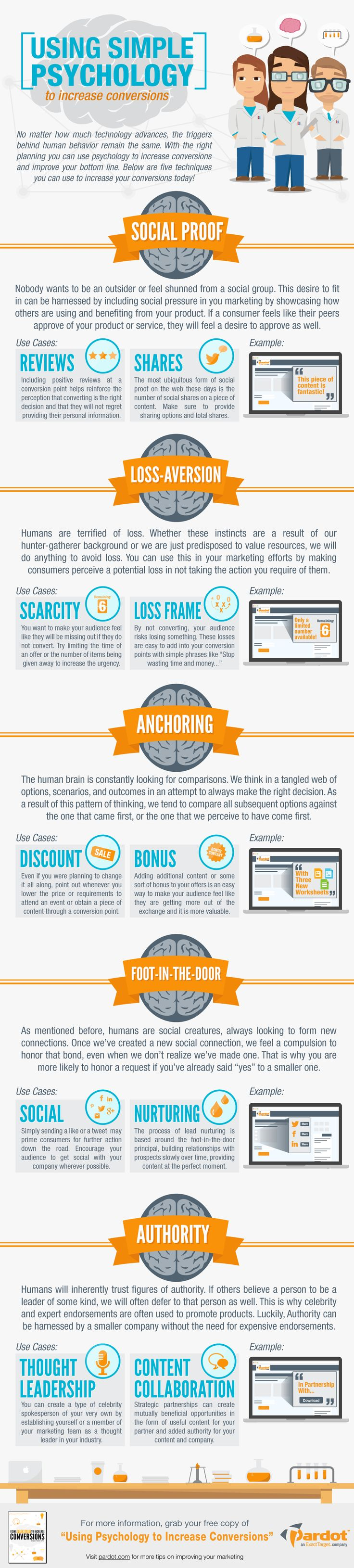 #INFOgraphic > 5 Conversion Rate Tips: Online marketers,  have a look at these five keen techniques based on the principles of behavioral psychology theory that will help you spike the conversion rates of your marketing campaigns and crowd the sales funnel.