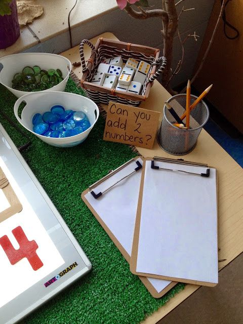 Thinking and Learning in Room 122- addition provocation for kindergarten