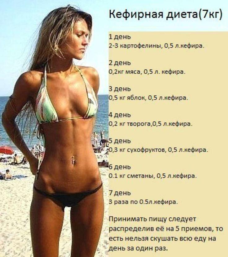 Рейтинг Кефирных Диет. ТОП-3 эффективных диеты для похудения на 10 килограмм за неделю
