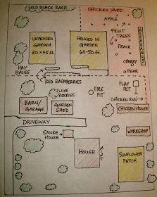 Homestead layout idea: August Homestead Tour: Thy Hand Hath Provided