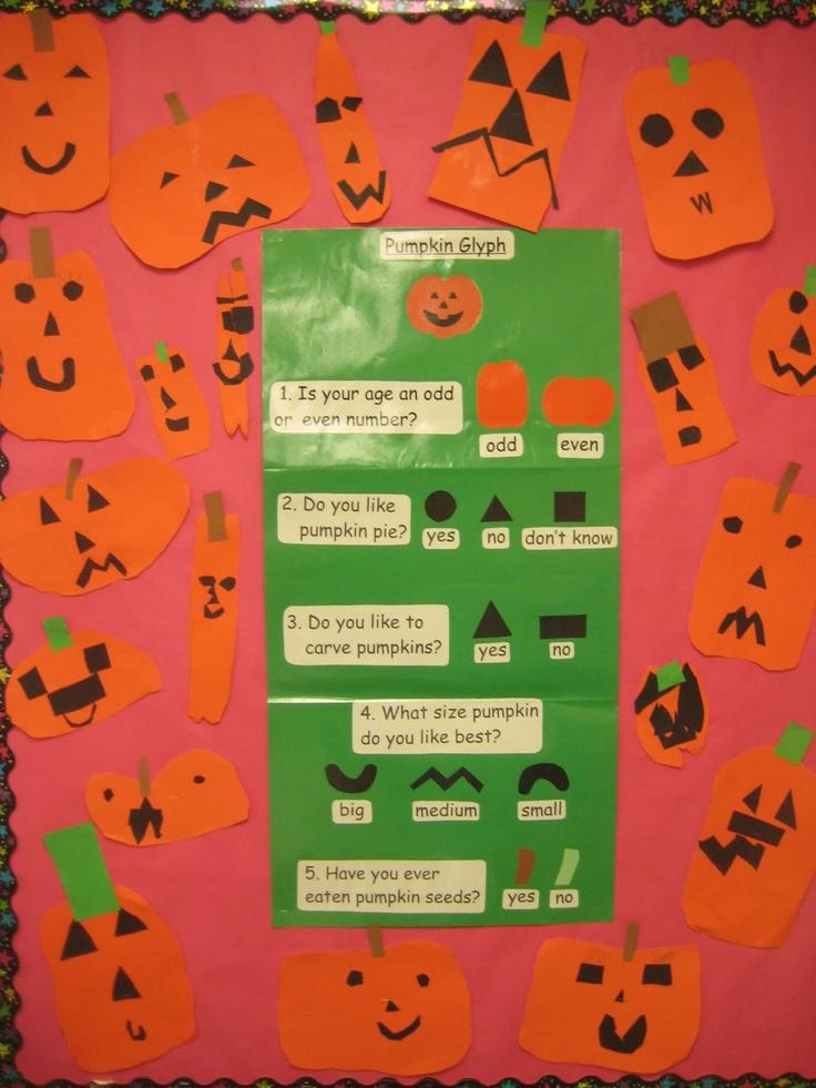 kindergarten smiles pumpkin glyph - Halloween Glyphs
