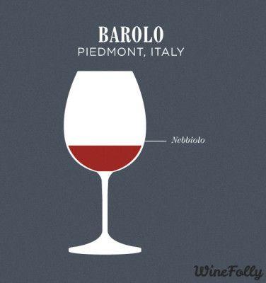 Barolo   Famous Wine Blends   Wine Folly
