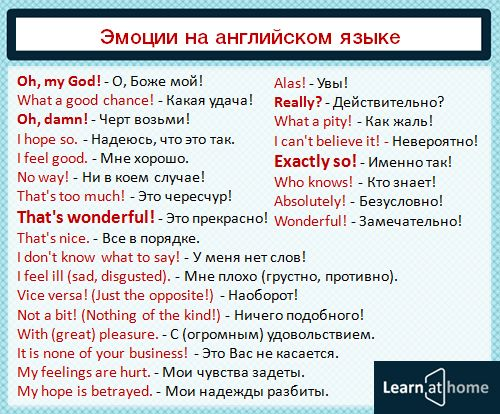 English Emotion #Learningenglish #Vocabulary