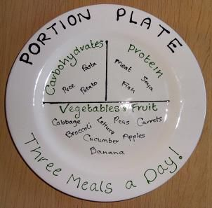 Portion plate Let us handpaint and personalise a ceramic glazed Portion Place for you. Ideal for Slimming World Diet. ie Yellow for Carbs, Red for Protein and Green for Veggie Section or any other combination!