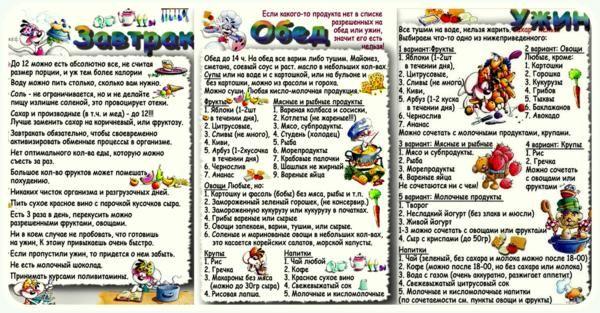 Похудение Минус 60 Список. Диета Минус 60 – меню на неделю, таблица разрешенных продуктов + рецепты