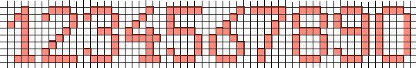 Strijkkralen of borduren voor kinderen: Alfabet