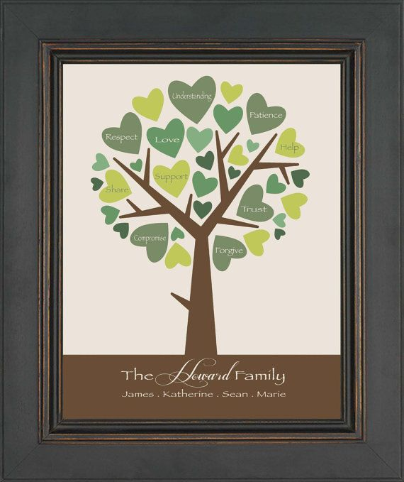 Family tree gift tree with messages on leaves for Family tree gifts personalized
