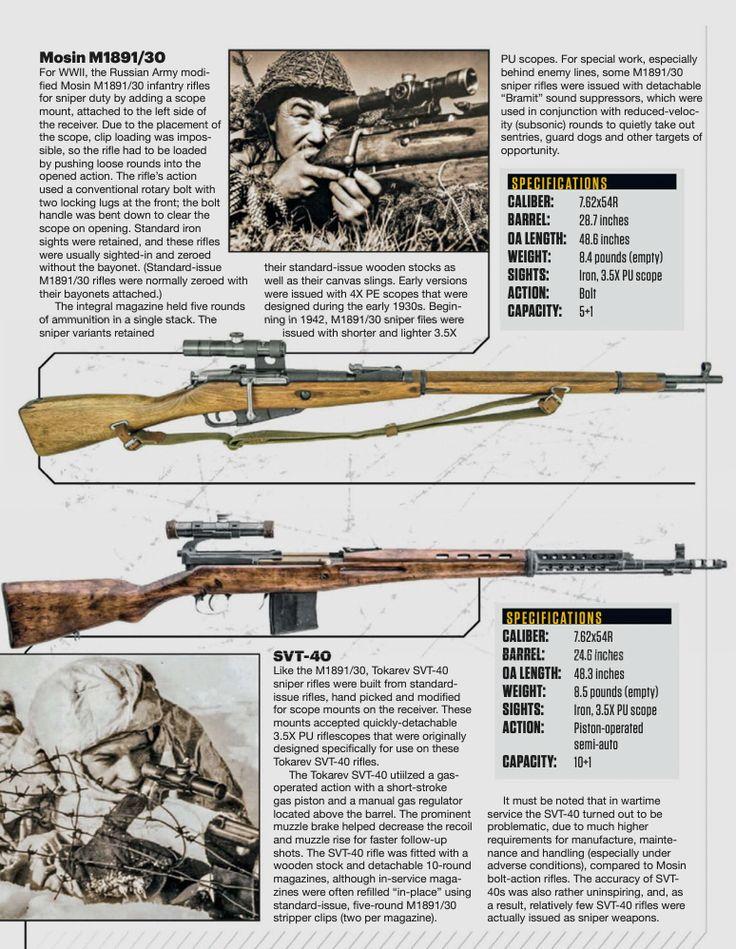 38 best handguns rifles images on pinterest firearms. Black Bedroom Furniture Sets. Home Design Ideas