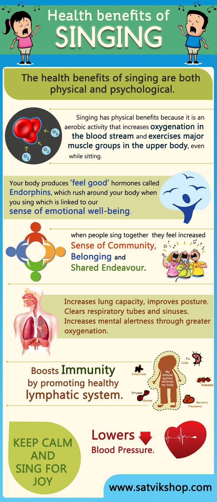 This infographic represents the various health benefits of singing, including physical as well as mental benefits.