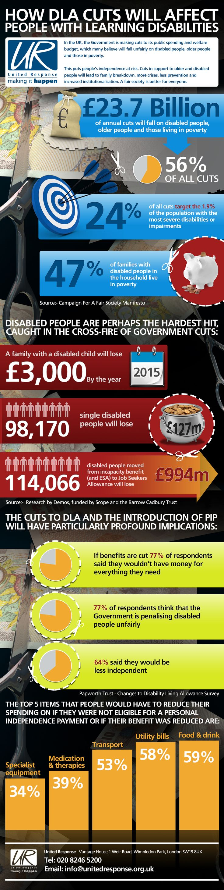 How DLA cuts will affect people with learning disabilties. United Response's infographic shows how its clients will face even greater challenges to their independence due to cuts in the Disabled Living Allowance. It's not a direct fundraising ask, but it does convey why UR's services are going to be even more in demand.