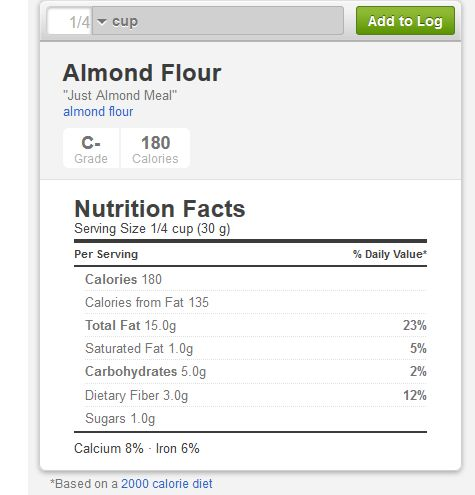 Almond Flour vs Almond Meal - Nutrition Facts, Carbs ...  |Almond Flour Nutrition