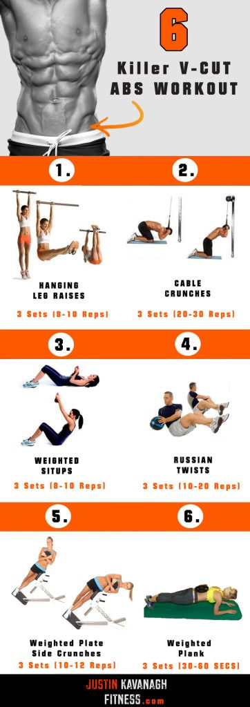 v-cut abs, v shaped abs or sex lines. lower abs region, #Abdominales bajos, en V, six pack, #ejercicios #exercises