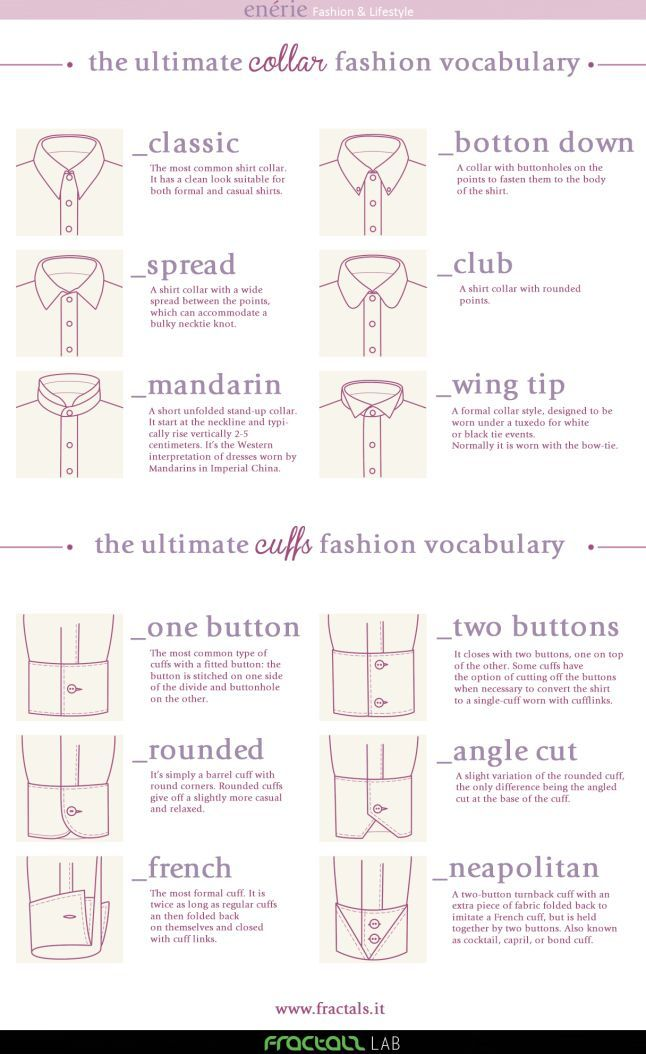 Fashion Vocabulary Collars and Cuffs -- For character descriptions